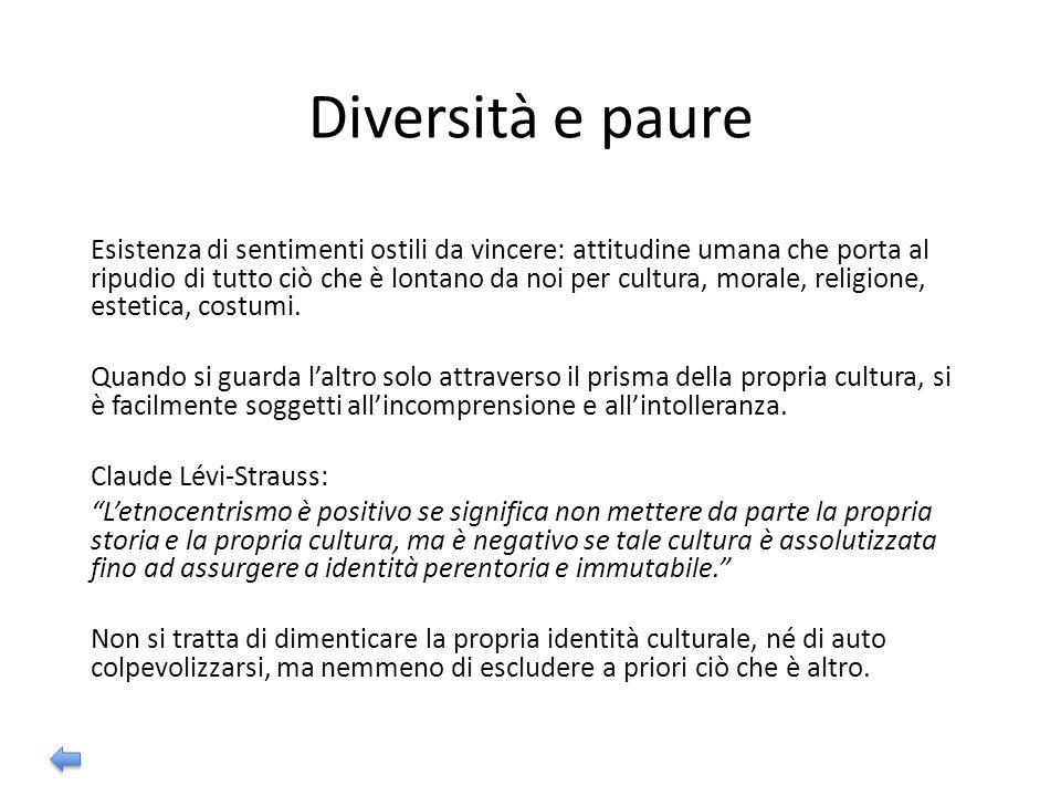 L' ascolto DEFINIZIONE Dalla radice Auris Orecchio , latino parlato.