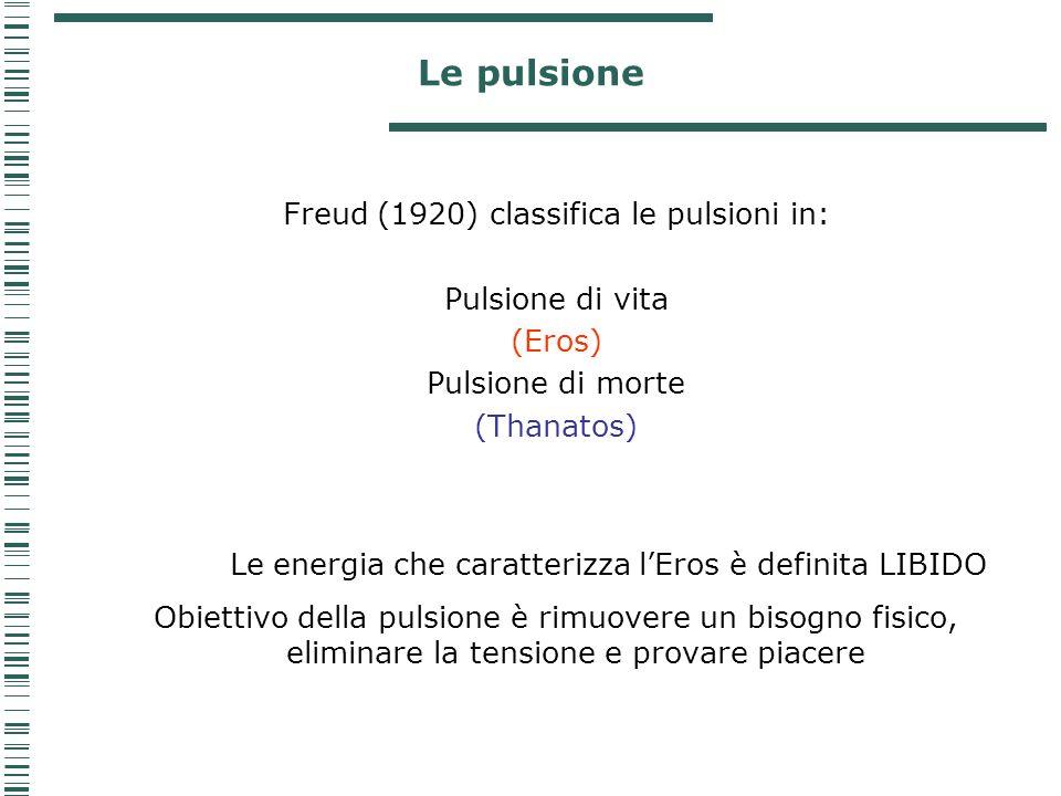 Le pulsione Freud (1920) classifica le pulsioni in: Pulsione di vita (Eros) Pulsione di morte (Thanatos) Le energia che caratterizza l'Eros è definita
