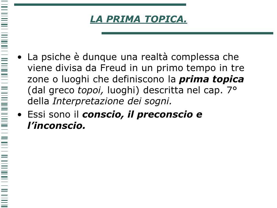 LA PRIMA TOPICA. La psiche è dunque una realtà complessa che viene divisa da Freud in un primo tempo in tre zone o luoghi che definiscono la prima top