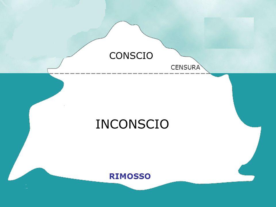 CONSCIO INCONSCIO CENSURA RIMOSSO
