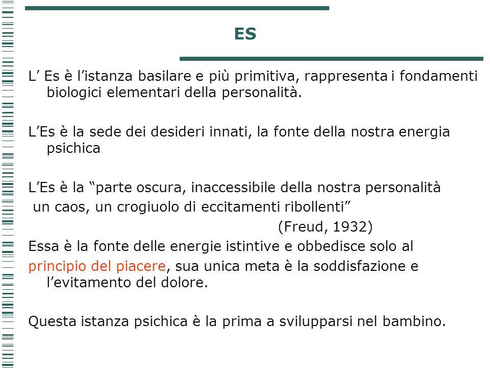 ES L' Es è l'istanza basilare e più primitiva, rappresenta i fondamenti biologici elementari della personalità. L'Es è la sede dei desideri innati, la