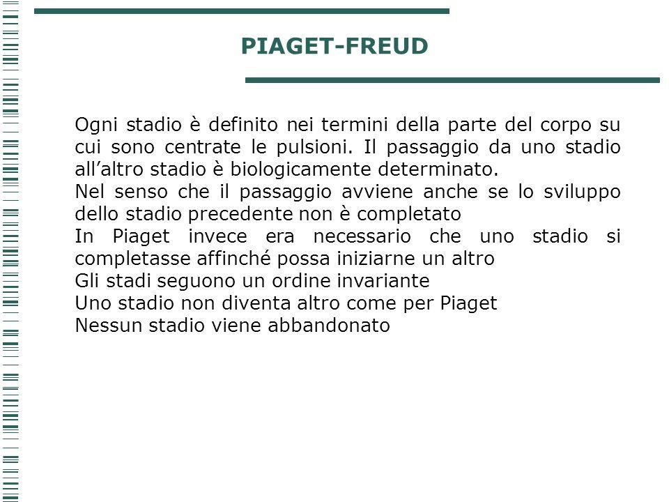 PIAGET-FREUD Ogni stadio è definito nei termini della parte del corpo su cui sono centrate le pulsioni. Il passaggio da uno stadio all'altro stadio è
