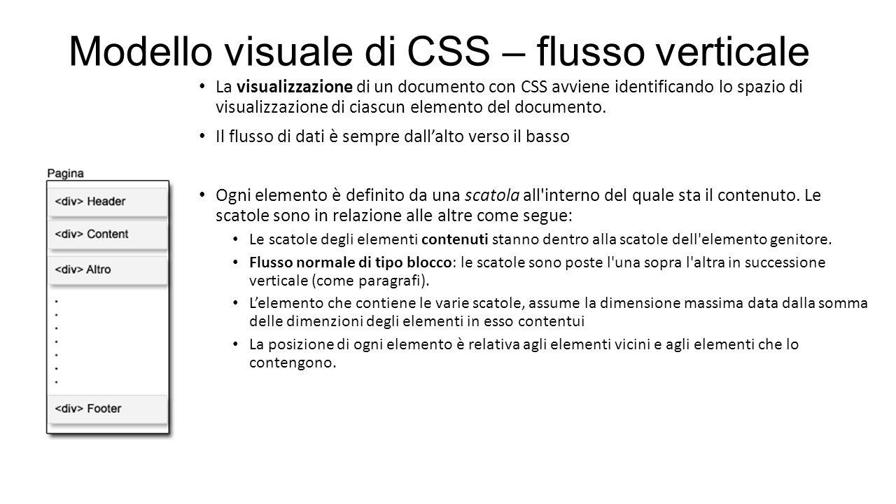 Modello visuale di CSS – flusso verticale La visualizzazione di un documento con CSS avviene identificando lo spazio di visualizzazione di ciascun elemento del documento.