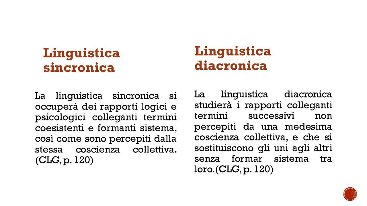 Linguistica sincronica La linguistica sincronica si occuperà dei rapporti logici e psicologici colleganti termini coesistenti e formanti sistema, così come sono percepiti dalla stessa coscienza collettiva.