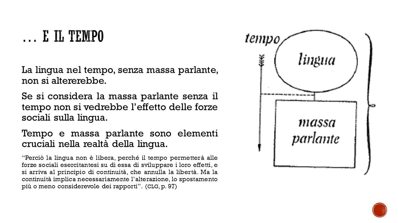 La concezione della lingua come fatto storico e sociale rimane ferma in Saussure anche quando, per ragioni metodologiche, dovrà introdurre la distinzione tra prospettiva sincronica e prospettiva diacronica.