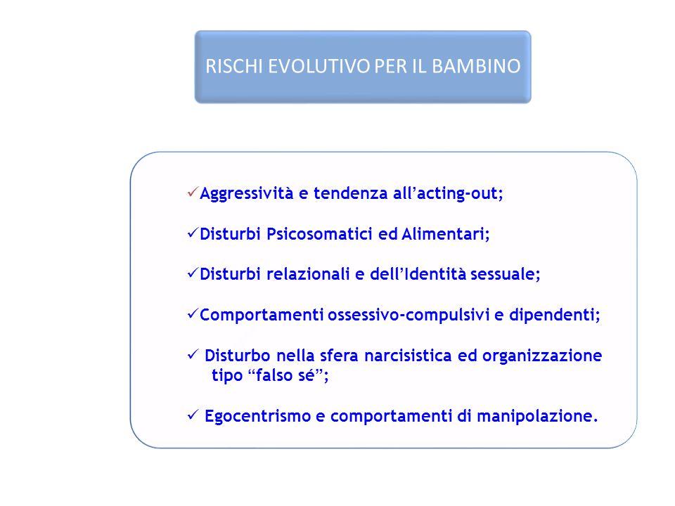 RISCHI EVOLUTIVO PER IL BAMBINO Aggressività e tendenza all'acting-out; Disturbi Psicosomatici ed Alimentari; Disturbi relazionali e dell'Identità ses