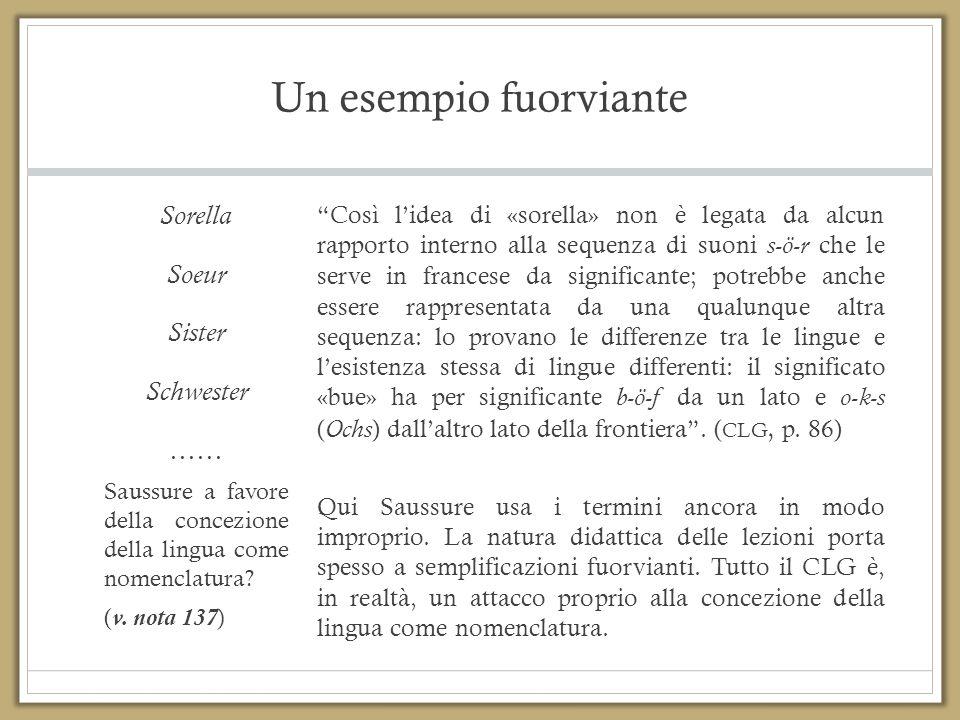 """Un esempio fuorviante Sorella Soeur Sister Schwester …… Saussure a favore della concezione della lingua come nomenclatura? (v. nota 137) """"Così l'idea"""