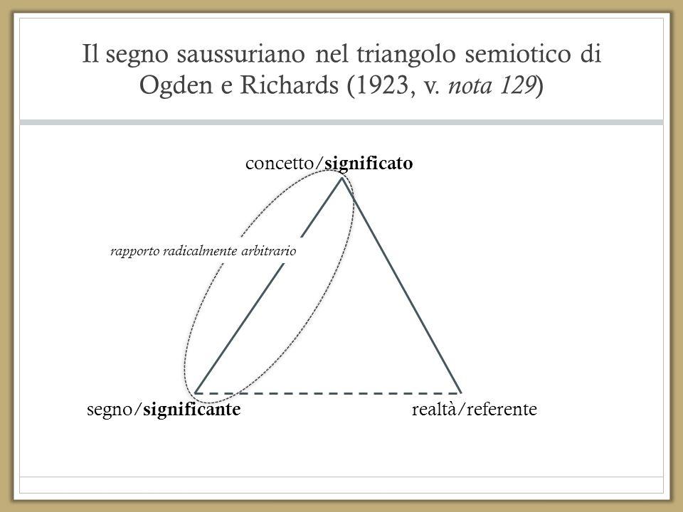 Primo principio: L'arbitrarietà del segno È arbitrario – immotivato – il rapporto tra significante e significato, nel senso che il segno non ha nessun aggancio naturale nella realtà (note 137, 138).