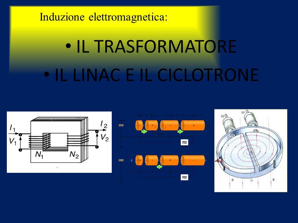 Induzione elettromagnetica: IL TRASFORMATORE IL LINAC E IL CICLOTRONE