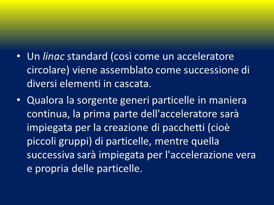Un linac standard (così come un acceleratore circolare) viene assemblato come successione di diversi elementi in cascata.