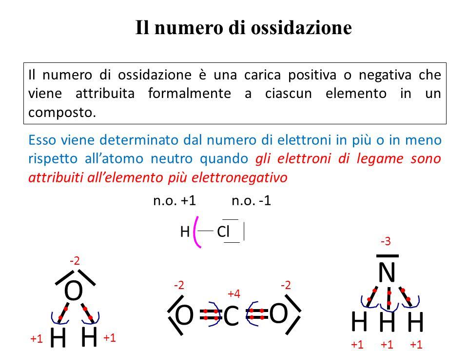 REGOLE PER IL CALCOLO DEI NUMERI DI OSSIDAZIONECALCOLO 1)Tutte le sostanze allo stato elementare hanno numero di ossidazione zero.