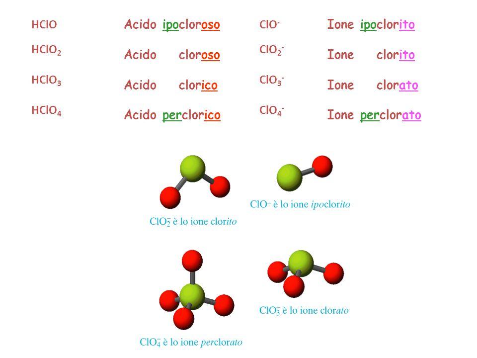 HClO HClO 2 HClO 3 HClO 4 Acido ipocloroso Acido cloroso Acido clorico Acido perclorico ClO - ClO 2 - ClO 3 - ClO 4 - Ione ipoclorito Ione clorito Ione clorato Ione perclorato