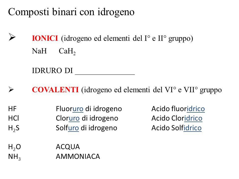 Composti binari con idrogeno  IONICI (idrogeno ed elementi del I° e II° gruppo) NaH CaH 2 IDRURO DI _______________  COVALENTI (idrogeno ed elementi del VI° e VII° gruppo HFFluoruro di idrogenoAcido fluoridrico HCl Cloruro di idrogenoAcido Cloridrico H 2 SSolfuro di idrogenoAcido Solfidrico H 2 OACQUA NH 3 AMMONIACA