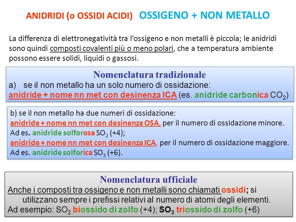IUPAC OSSIDI: composti binari con ossigeno Quando i due elementi formano più di un composto questi si distinguono usando i seguenti prefissi (IUPAC) 1mono- 6 esa- 2bi- 7 epta- 3tri- 8 octa- 4tetra- 9 nona- 5penta- 10 deca- Esempi CO 2 CO NO 2 N2O4N2O4 ClO 2 Cl 2 O 7 Monossido di carbonio Biossido di carbonio Biossido di azoto Tetrossido di diazoto Biossido di cloro Eptossido di dicloro