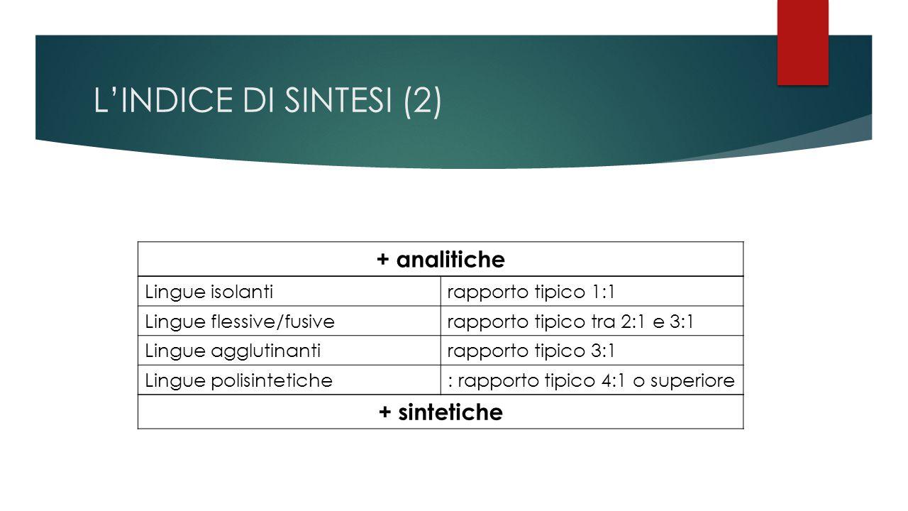 L'INDICE DI SINTESI (2) Lingue isolantirapporto tipico 1:1 Lingue flessive/fusiverapporto tipico tra 2:1 e 3:1 Lingue agglutinantirapporto tipico 3:1 Lingue polisintetiche: rapporto tipico 4:1 o superiore + analitiche + sintetiche