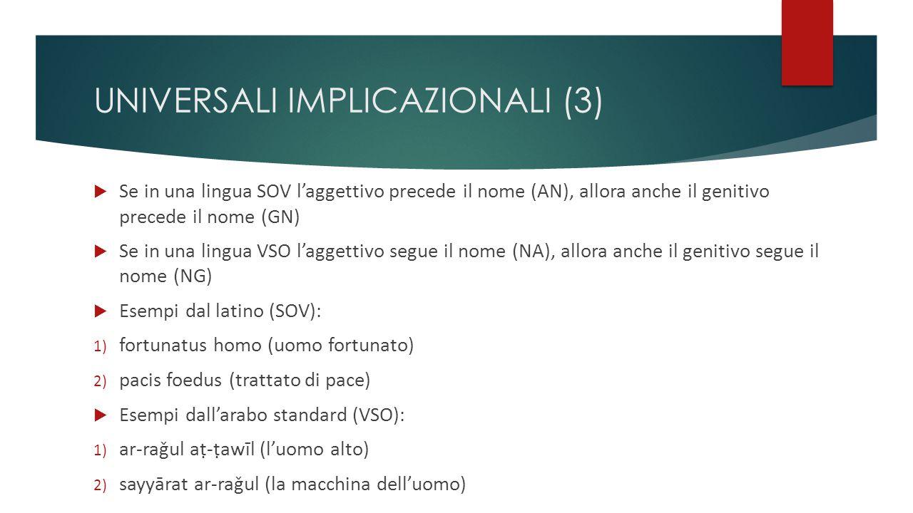 UNIVERSALI IMPLICAZIONALI (3)  Se in una lingua SOV l'aggettivo precede il nome (AN), allora anche il genitivo precede il nome (GN)  Se in una lingua VSO l'aggettivo segue il nome (NA), allora anche il genitivo segue il nome (NG)  Esempi dal latino (SOV): 1) fortunatus homo (uomo fortunato) 2) pacis foedus (trattato di pace)  Esempi dall'arabo standard (VSO): 1) ar-raǧul aṭ-ṭawīl (l'uomo alto) 2) sayyārat ar-raǧul (la macchina dell'uomo)