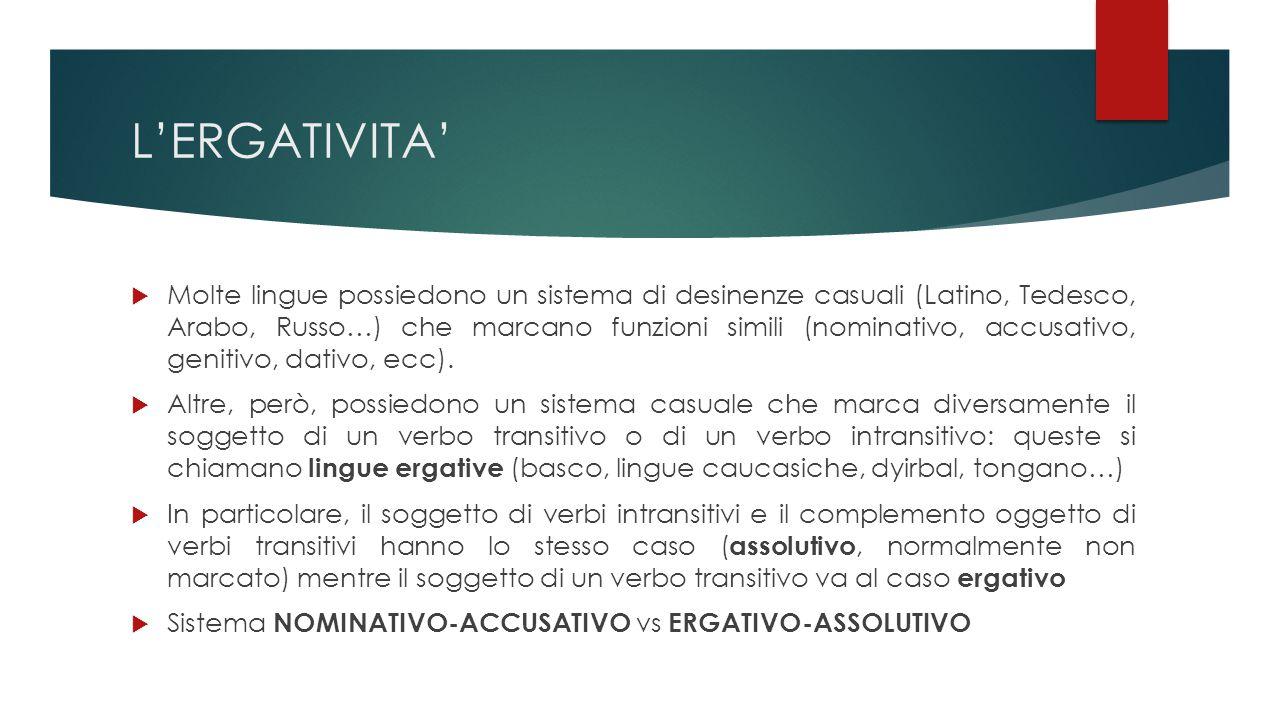 L'ERGATIVITA'  Molte lingue possiedono un sistema di desinenze casuali (Latino, Tedesco, Arabo, Russo…) che marcano funzioni simili (nominativo, accusativo, genitivo, dativo, ecc).