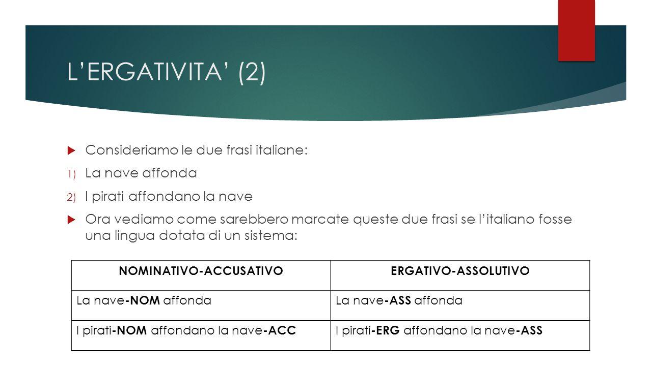 L'ERGATIVITA' (2)  Consideriamo le due frasi italiane: 1) La nave affonda 2) I pirati affondano la nave  Ora vediamo come sarebbero marcate queste due frasi se l'italiano fosse una lingua dotata di un sistema: NOMINATIVO-ACCUSATIVOERGATIVO-ASSOLUTIVO La nave -NOM affondaLa nave -ASS affonda I pirati -NOM affondano la nave -ACC I pirati -ERG affondano la nave -ASS