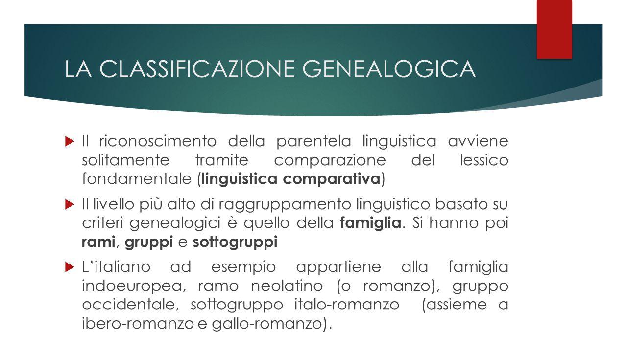 LA CLASSIFICAZIONE GENEALOGICA  Il riconoscimento della parentela linguistica avviene solitamente tramite comparazione del lessico fondamentale ( linguistica comparativa )  Il livello più alto di raggruppamento linguistico basato su criteri genealogici è quello della famiglia.