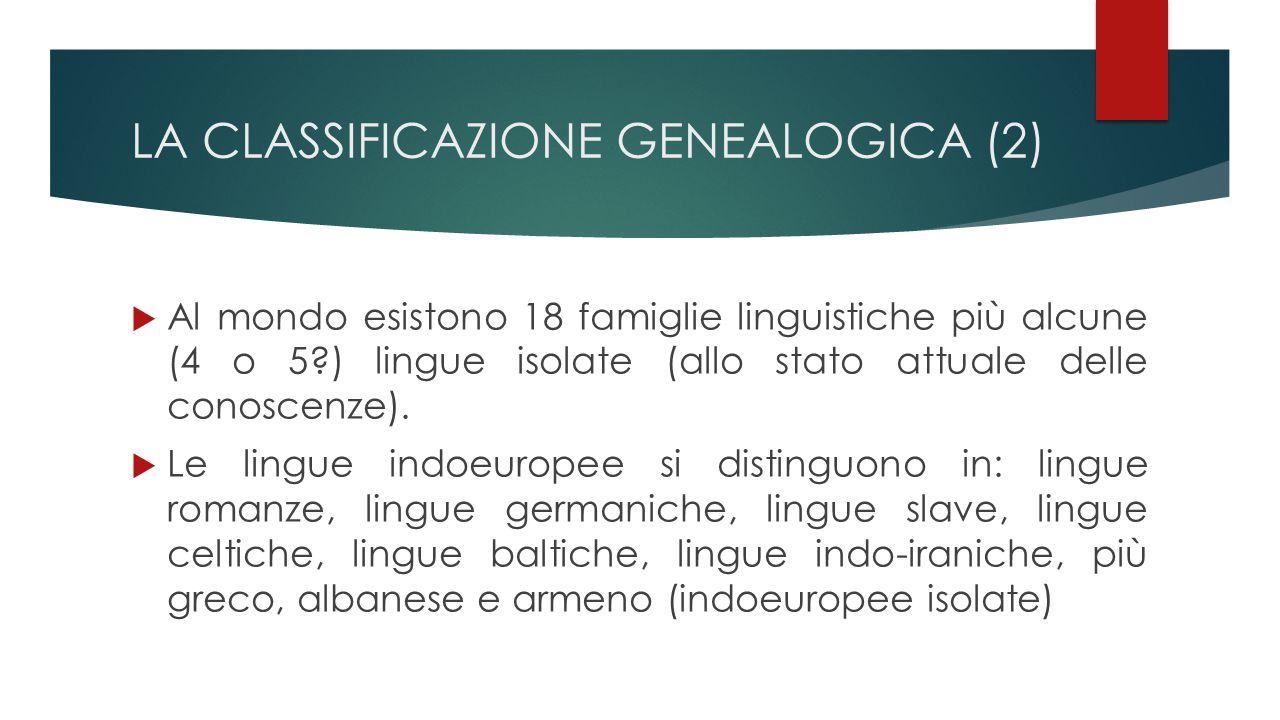 LA CLASSIFICAZIONE GENEALOGICA (2)  Al mondo esistono 18 famiglie linguistiche più alcune (4 o 5?) lingue isolate (allo stato attuale delle conoscenze).