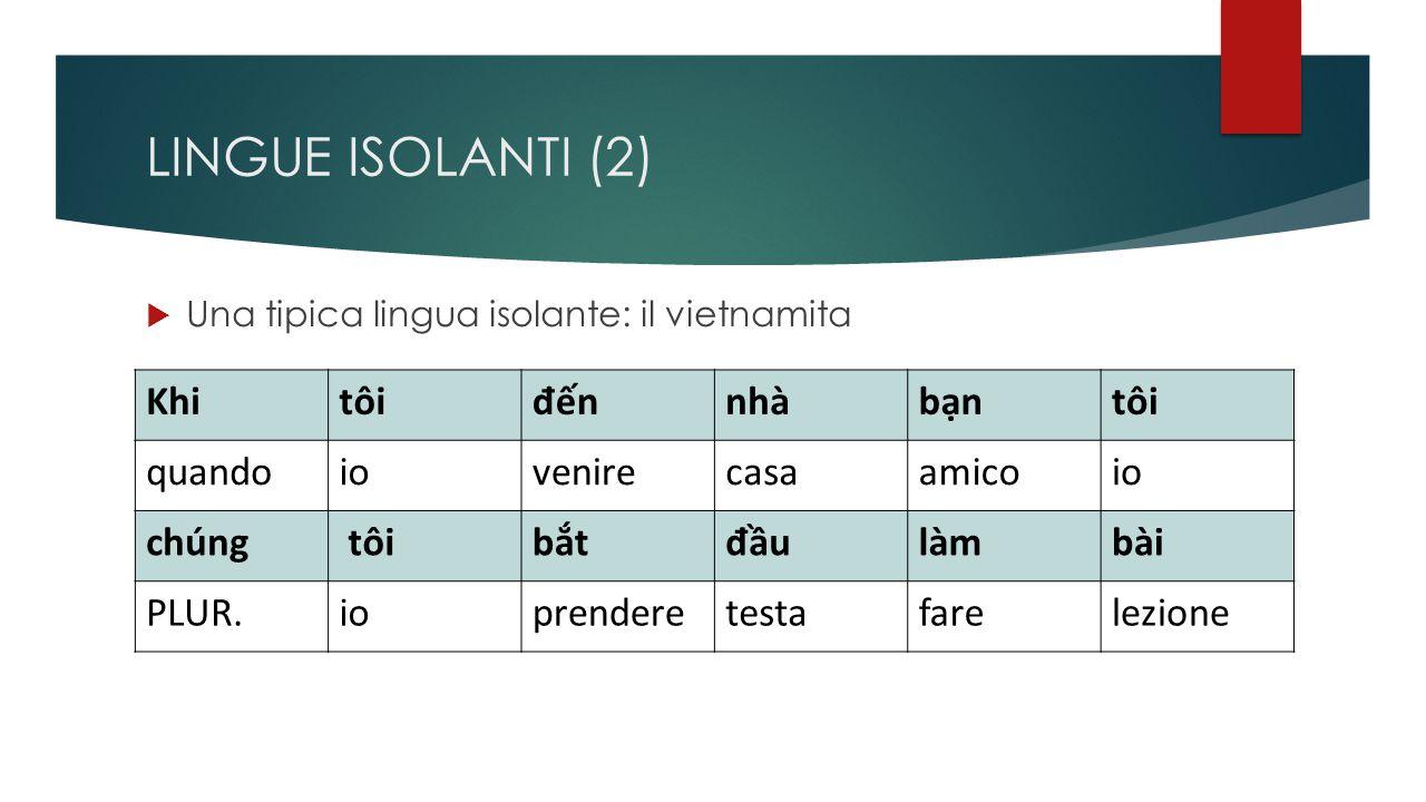 LINGUE ISOLANTI (2)  Una tipica lingua isolante: il vietnamita Khitôiđếnnhàbạntôi quandoiovenirecasaamicoio chúng tôibắtđầulàmbài PLUR.ioprenderetestafarelezione