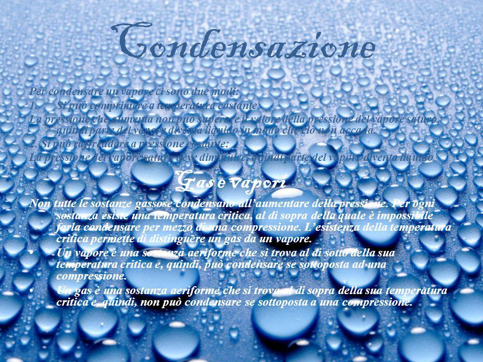 Ebollizione Consideriamo un liquido in un contenitore aperto a contatto con l'aria. Quando la temperatura è tale che tutte le particelle hanno energia