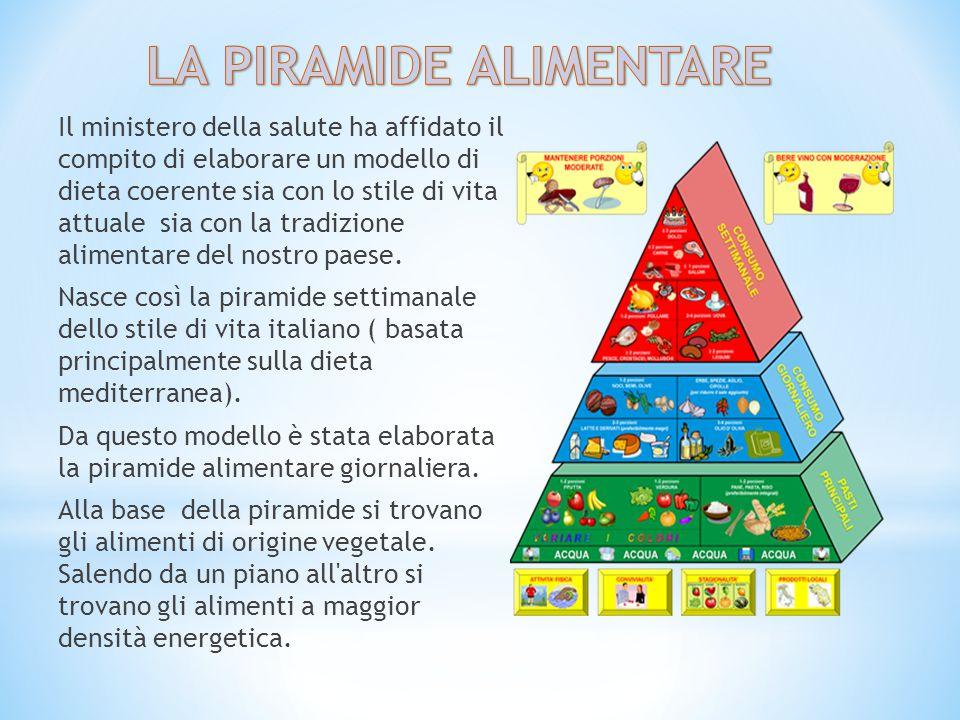 Il ministero della salute ha affidato il compito di elaborare un modello di dieta coerente sia con lo stile di vita attuale sia con la tradizione alim