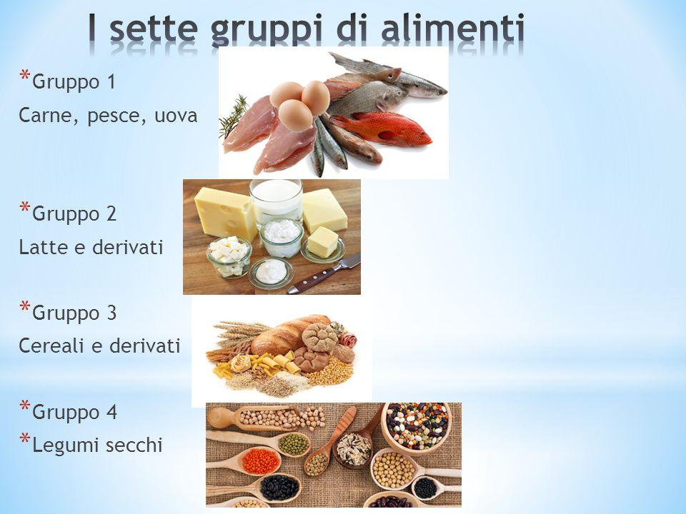 * Gruppo 1 Carne, pesce, uova * Gruppo 2 Latte e derivati * Gruppo 3 Cereali e derivati * Gruppo 4 * Legumi secchi