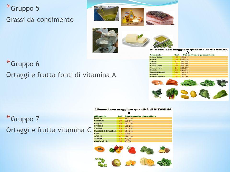 * Gruppo 5 Grassi da condimento * Gruppo 6 Ortaggi e frutta fonti di vitamina A * Gruppo 7 Ortaggi e frutta vitamina C