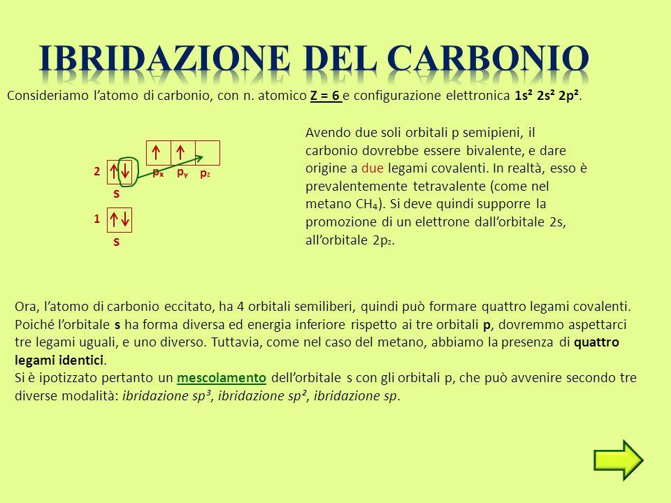 Consideriamo l'atomo di carbonio, con n.atomico Z = 6 e configurazione elettronica 1s² 2s² 2p².