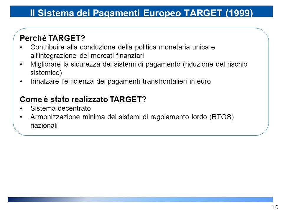 Il Sistema dei Pagamenti Europeo TARGET (1999) Perché TARGET? Contribuire alla conduzione della politica monetaria unica e all'integrazione dei mercat