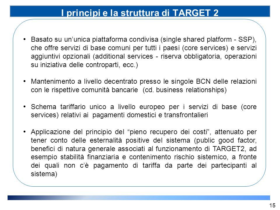 I principi e la struttura di TARGET 2  Basato su un'unica piattaforma condivisa (single shared platform - SSP), che offre servizi di base comuni per