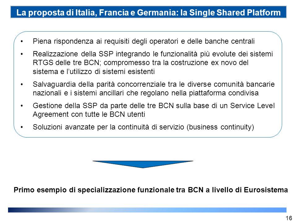 La proposta di Italia, Francia e Germania: la Single Shared Platform (SSP) Piena rispondenza ai requisiti degli operatori e delle banche centrali Real