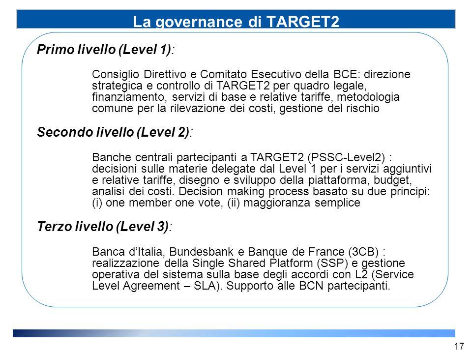 La governance di TARGET2 (SSP) Primo livello (Level 1): Consiglio Direttivo e Comitato Esecutivo della BCE: direzione strategica e controllo di TARGET