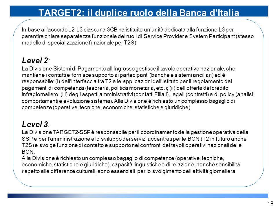 TARGET2: il duplice ruolo della Banca d'Italia (SSP) In base all'accordo L2-L3 ciascuna 3CB ha istituito un'unità dedicata alla funzione L3 per garant