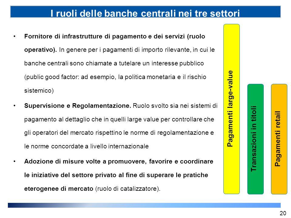 Fornitore di infrastrutture di pagamento e dei servizi (ruolo operativo). In genere per i pagamenti di importo rilevante, in cui le banche centrali so