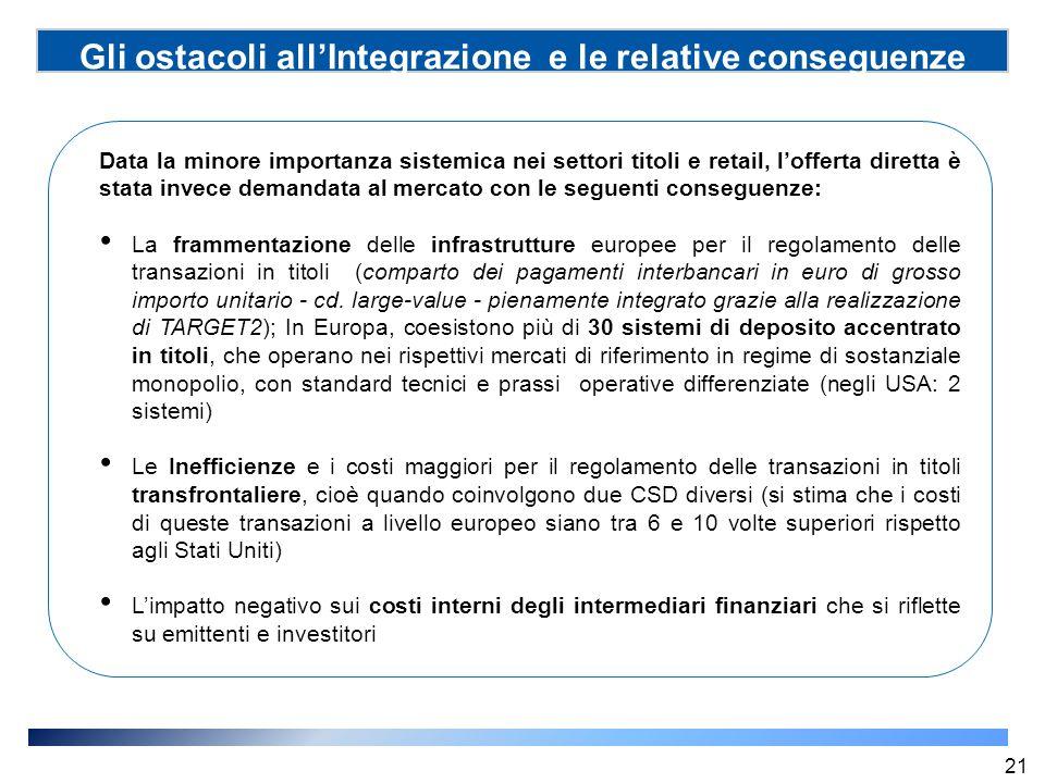 Gli ostacoli all'Integrazione e le relative conseguenze Data la minore importanza sistemica nei settori titoli e retail, l'offerta diretta è stata inv