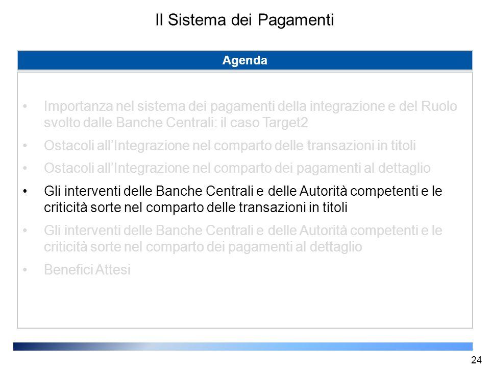 Agenda Importanza nel sistema dei pagamenti della integrazione e del Ruolo svolto dalle Banche Centrali: il caso Target2 Ostacoli all'Integrazione nel