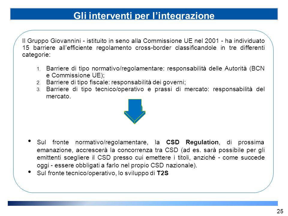 Gli interventi per l'integrazione Il Gruppo Giovannini - istituito in seno alla Commissione UE nel 2001 - ha individuato 15 barriere all'efficiente re