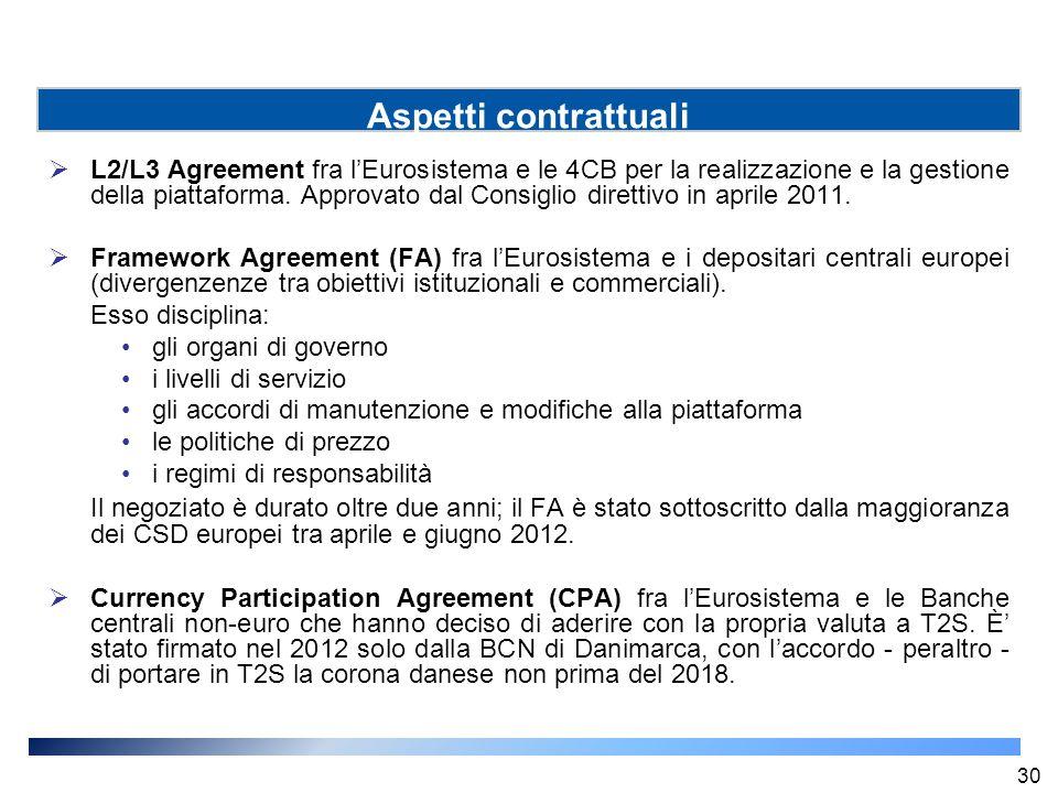  L2/L3 Agreement fra l'Eurosistema e le 4CB per la realizzazione e la gestione della piattaforma. Approvato dal Consiglio direttivo in aprile 2011. 