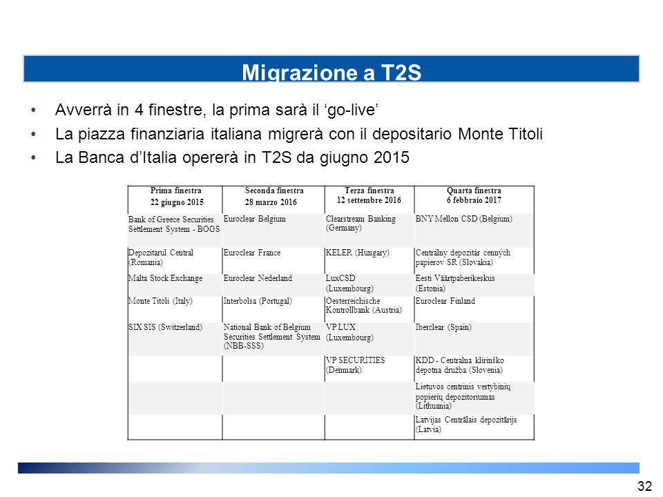 Avverrà in 4 finestre, la prima sarà il 'go-live' La piazza finanziaria italiana migrerà con il depositario Monte Titoli La Banca d'Italia opererà in