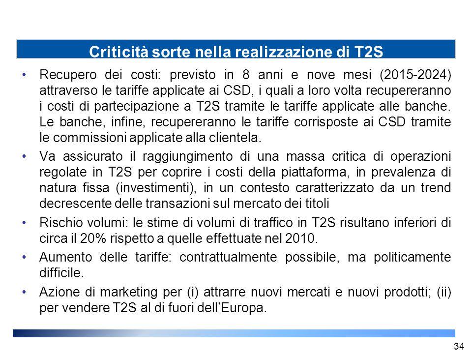 Recupero dei costi: previsto in 8 anni e nove mesi (2015-2024) attraverso le tariffe applicate ai CSD, i quali a loro volta recupereranno i costi di p