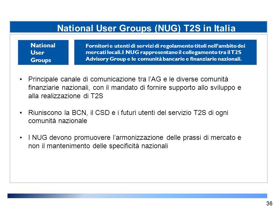National User Groups (NUG) T2S in Italia National User Groups Fornitori e utenti di servizi di regolamento titoli nell'ambito dei mercati locali. I NU