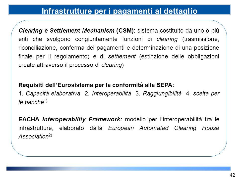 Infrastrutture per i pagamenti al dettaglio (SSP) Clearing e Settlement Mechanism (CSM): sistema costituito da uno o più enti che svolgono congiuntame