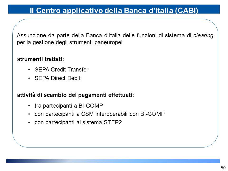 Il Centro applicativo della Banca d'Italia (CABI) (SSP) 50 Assunzione da parte della Banca d'Italia delle funzioni di sistema di clearing per la gesti