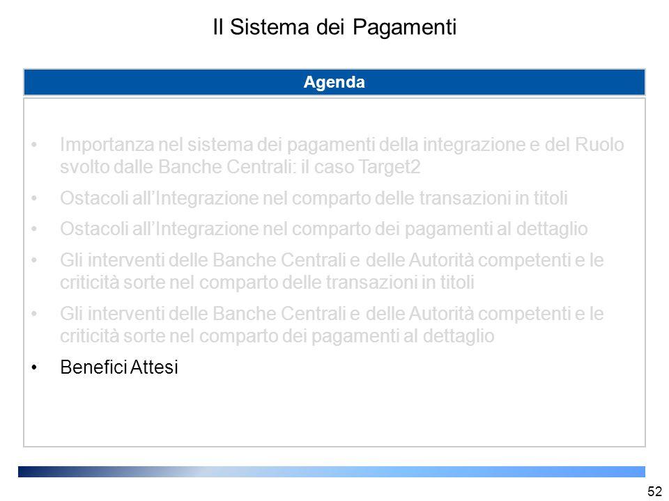 52 Agenda Importanza nel sistema dei pagamenti della integrazione e del Ruolo svolto dalle Banche Centrali: il caso Target2 Ostacoli all'Integrazione
