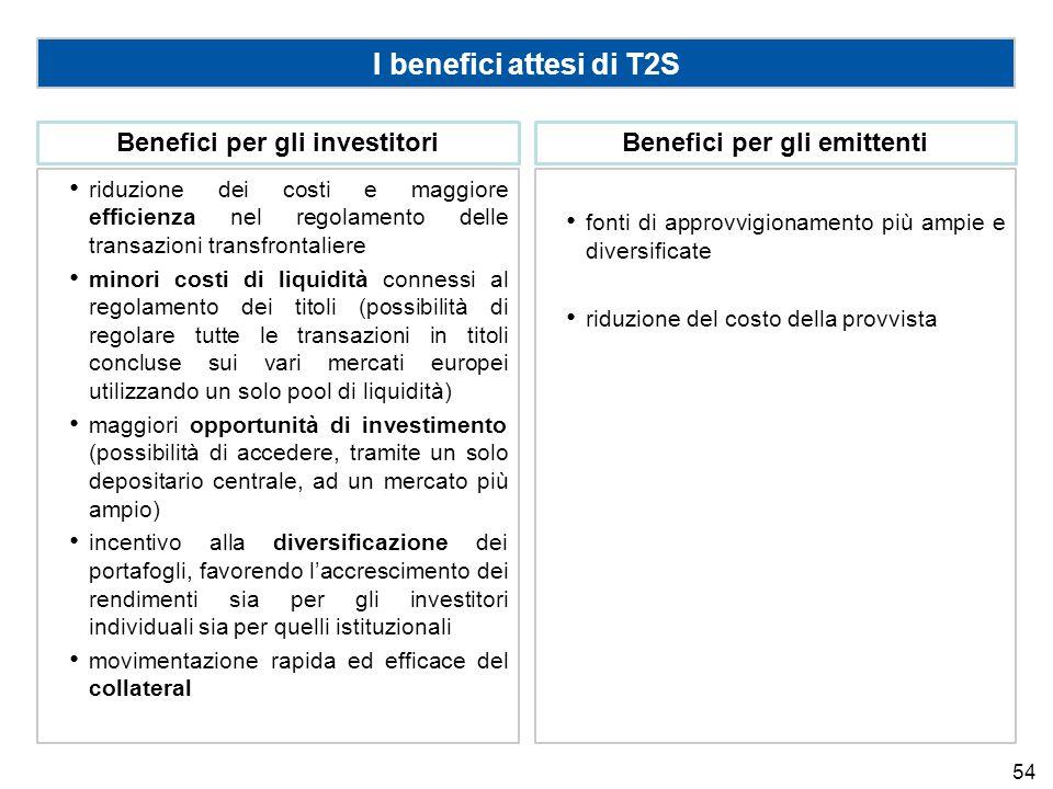 Benefici per gli investitoriBenefici per gli emittenti riduzione dei costi e maggiore efficienza nel regolamento delle transazioni transfrontaliere mi