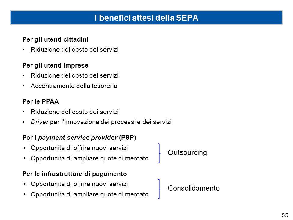 I benefici attesi della SEPA Per gli utenti cittadini Riduzione del costo dei servizi Per gli utenti imprese Riduzione del costo dei servizi Accentram
