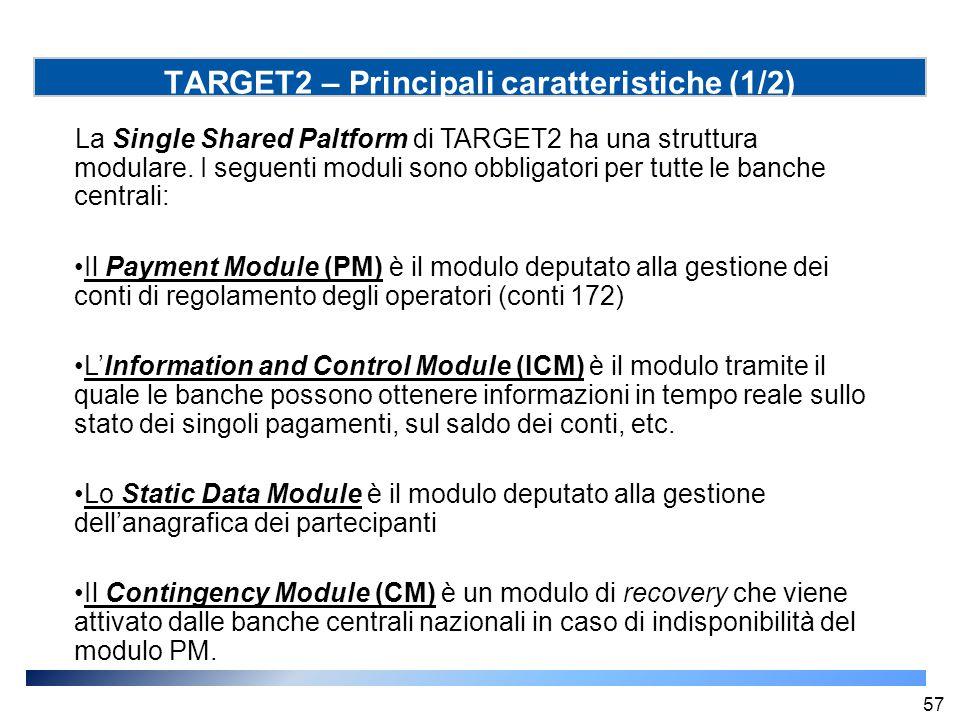 TARGET2 – Principali caratteristiche (1/2) La Single Shared Paltform di TARGET2 ha una struttura modulare. I seguenti moduli sono obbligatori per tutt