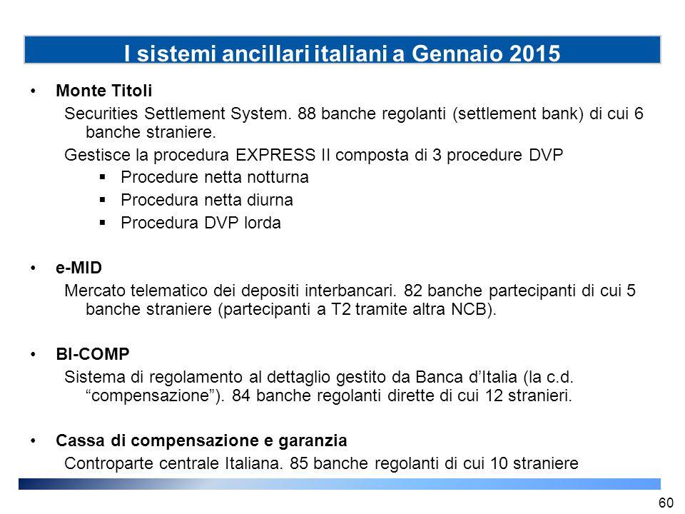 I sistemi ancillari italiani a Gennaio 2015 Monte Titoli Securities Settlement System. 88 banche regolanti (settlement bank) di cui 6 banche straniere